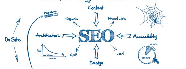 seo website strategy